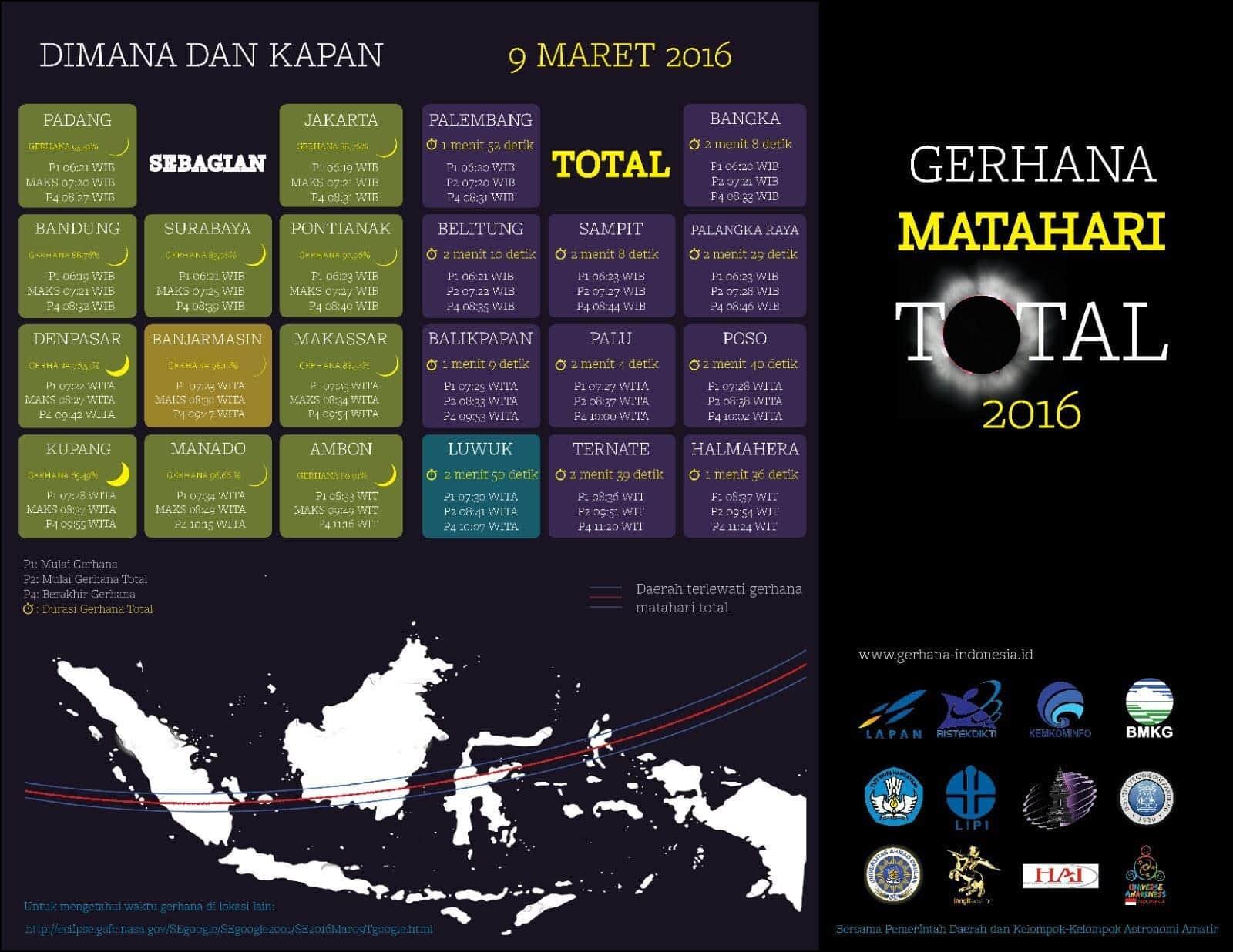 Gerhana Matahari Total Terlihat di Belitung Selama 2 Menit 10 Detik