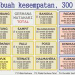 infografis gerhana
