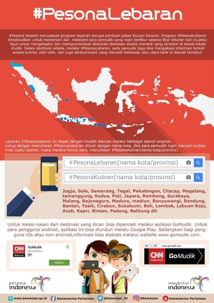 Sambut Liburan, Kementerian Pariwisata Luncurkan #PesonaLebaran