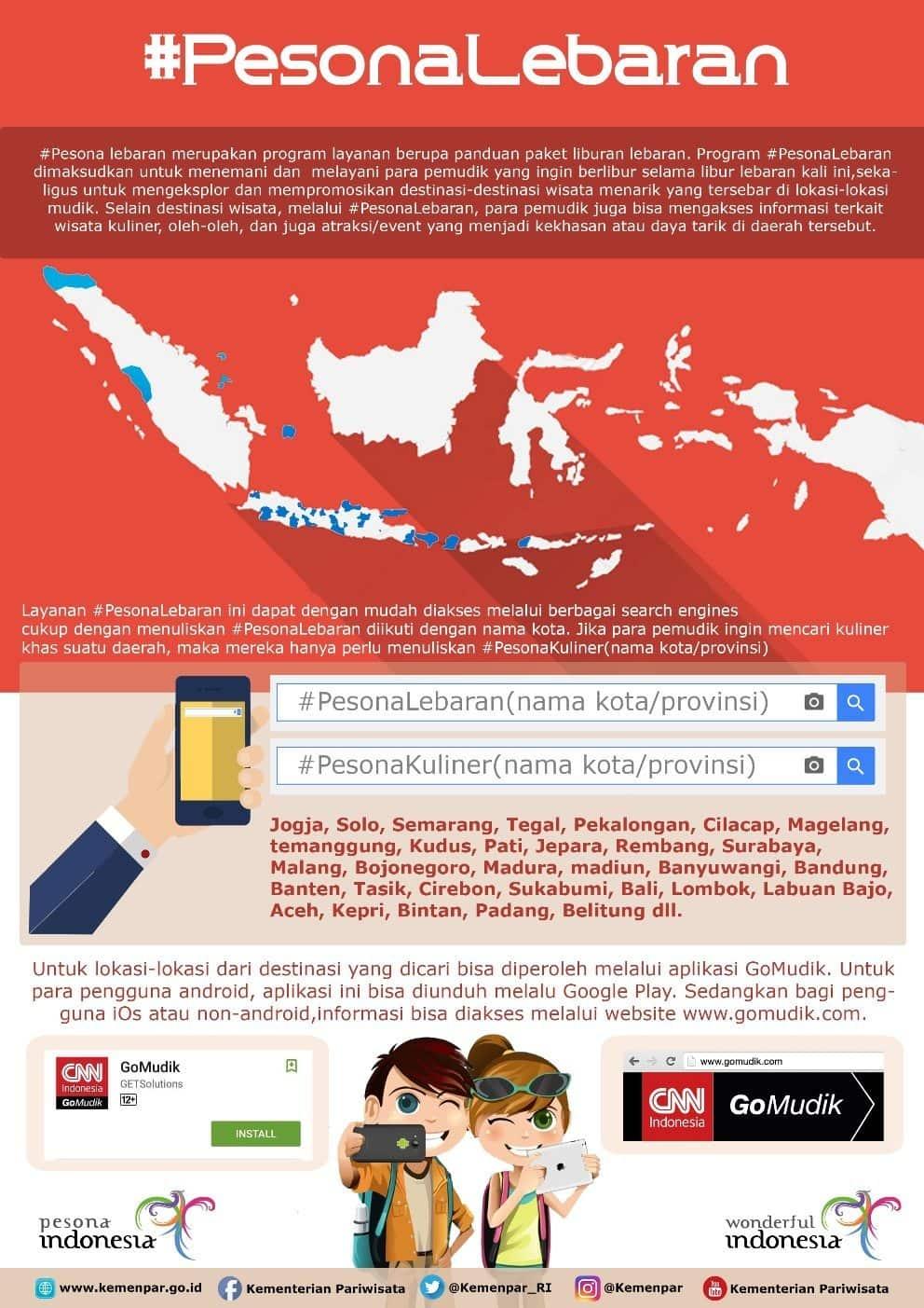 infografis-pesona-lebaran