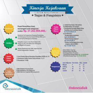 jaksa-agung-2
