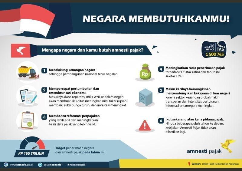 01_Kenapa-Tax-Amnesty