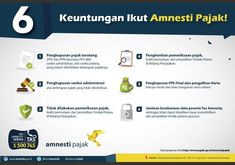 02-Fasilitas-Peserta-Tax-Amnesty
