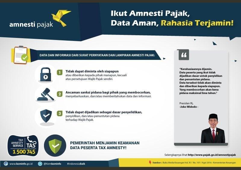 03_Data-Wajib-Pajak-Tax-Amnesty-Aman