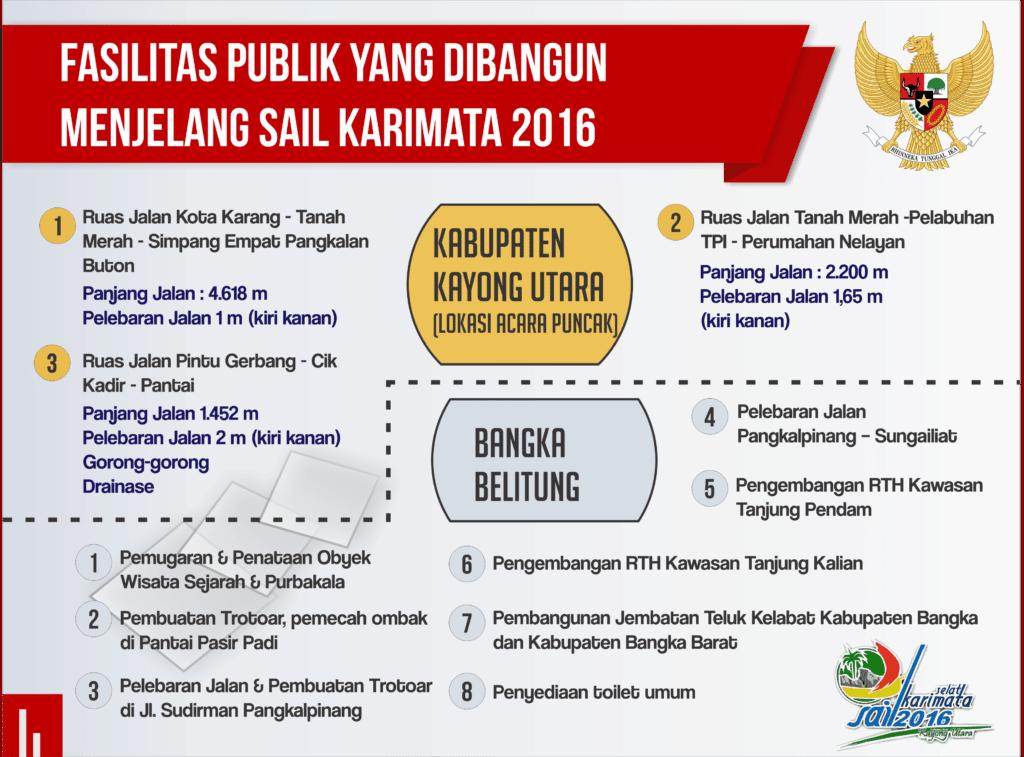 infografis sail karimata 3