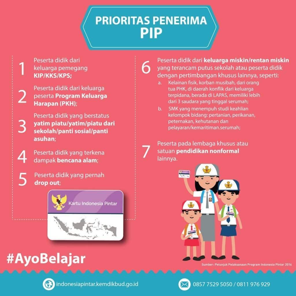 02-prioritas-penerima-kip