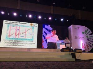 """Menko Maritim, Luhut B. Pandjaitan memberikan Keynote Speech pada acara Rakornas Kemenpar III """"Go Digital Be The Best"""", di Jakarta (15/9)."""