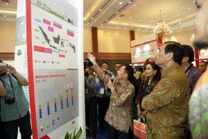 Menko Maritim Luhut B. Pandjaitan meninjau pameran Energi Baru Terbarukan (EBT) pada acara 15th World Renewable Energy Congress (WREC) 2016 di JCC Senayan, Jakarta (20/9)