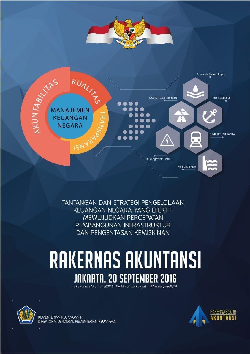 infografis-rakernas-1