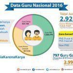 data-guru-nasional-2016