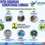 Program Infrastruktur
