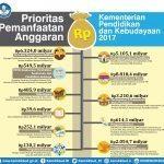 4 – NT RNPK – Prioritas Pemanfaatan Anggaran