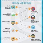 NT RPNK 2017 – Kriteria SMK Rujukan