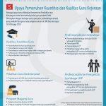 NT RPNK 2017 – Strategi Pemenuhan Guru Produktif SMK