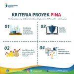 05 – Kriteria Proyek PINA