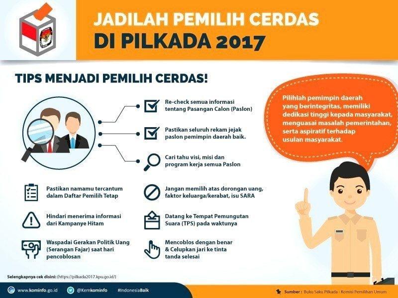Infografis 3 (Jadilah Pemilih Cerdas di Pilkada 2017)_copy