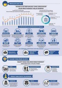 Nartung #EkonomiBerkeadilan 2