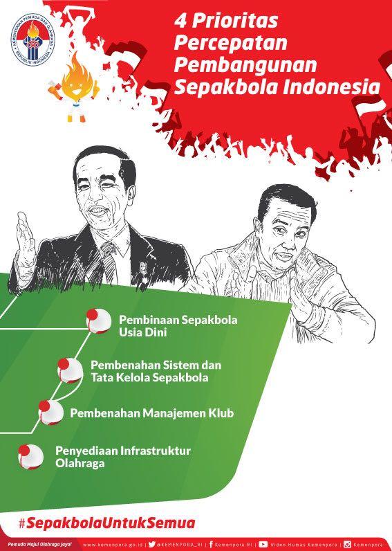 Nartung Infografis 1 (4 Percepatan Sepakbola Nasional)