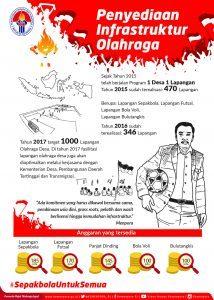 Nartung Infografis 4 (Penyediaan Infrastruktur Olahraga)