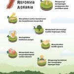 02 – Tujan Reforma Agraria