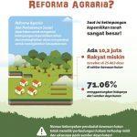 03 – Perlunya Reforma Agraria
