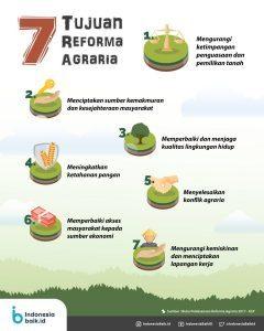 Narasi Tunggal #ReformaAgraria 2