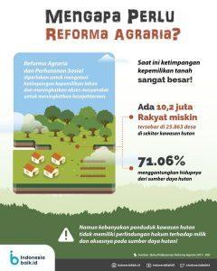 Narasi Tunggal #ReformaAgraria 3
