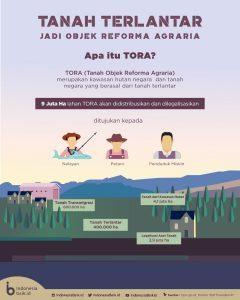 Narasi Tunggal #ReformaAgraria 4