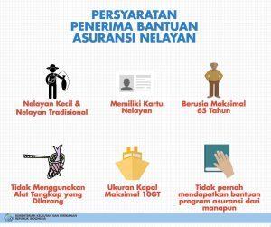 Nartung Asuransi Nelayan 2