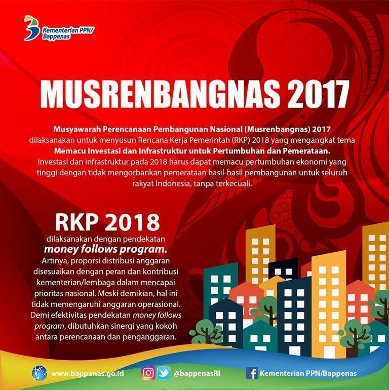 Musrenbangnas