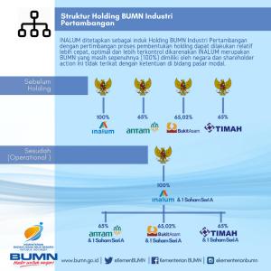 Holding_BUMN_Tambang_5
