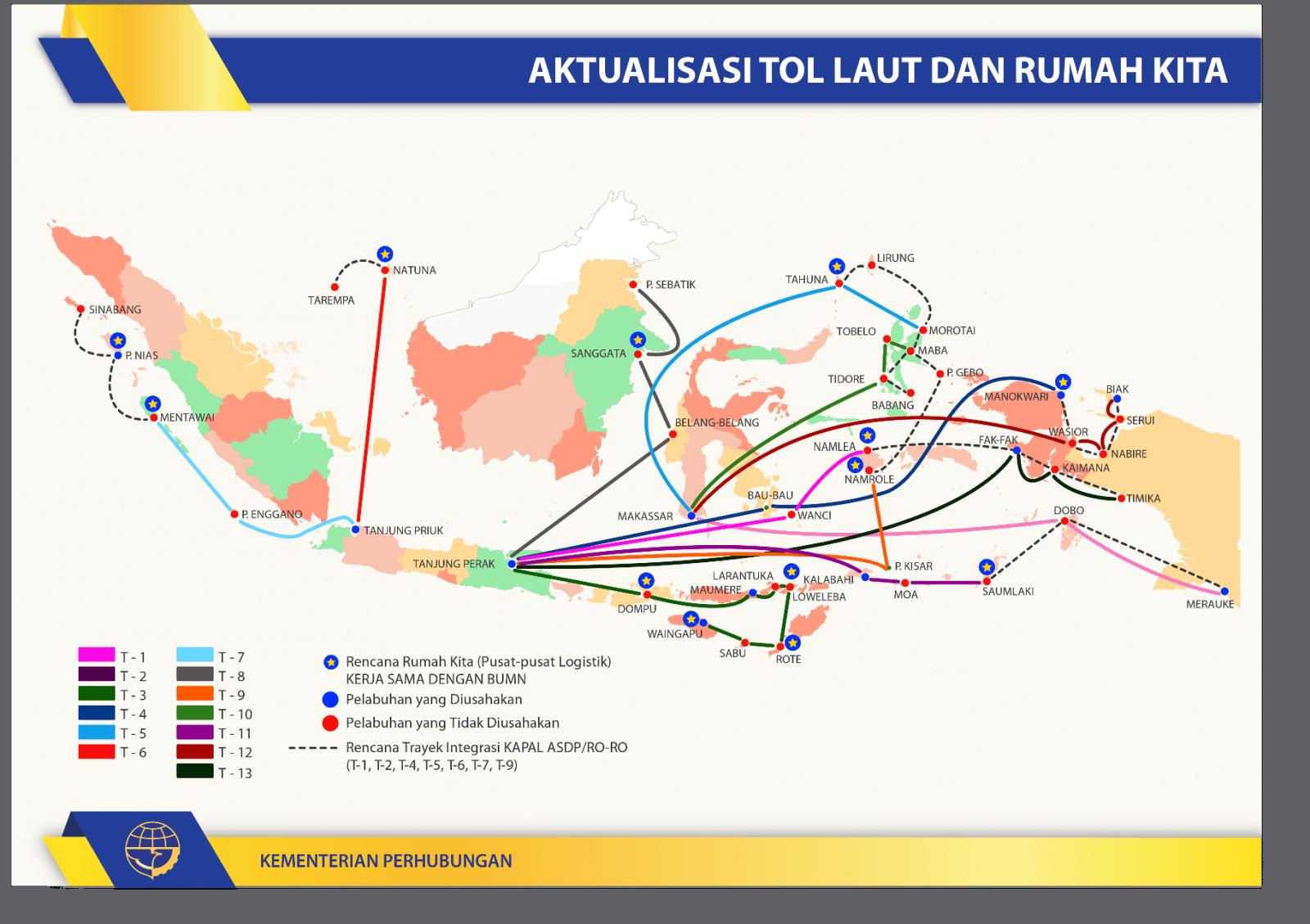 Pemerintah Optimistis Kembalikan Kejayaan Maritim Indonesia