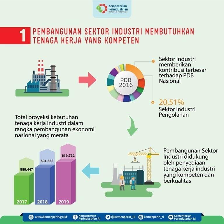 Nartung Tenaga Kerja Industri_1 (1)