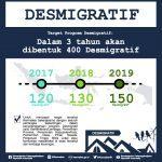 Nartung_Desmigratif_3