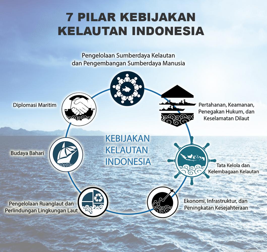 Bumikan Visi Indonesia Poros Maritim Dunia, Kemenko Kemaritiman Gelar Rakornas