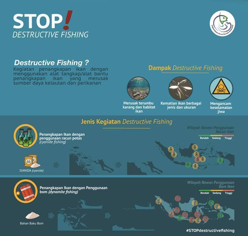 Menjaga Laut Dari Ancaman Destructive Fishing