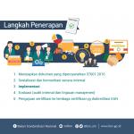 Langkah_Penerapan_SNI_ISO_37001