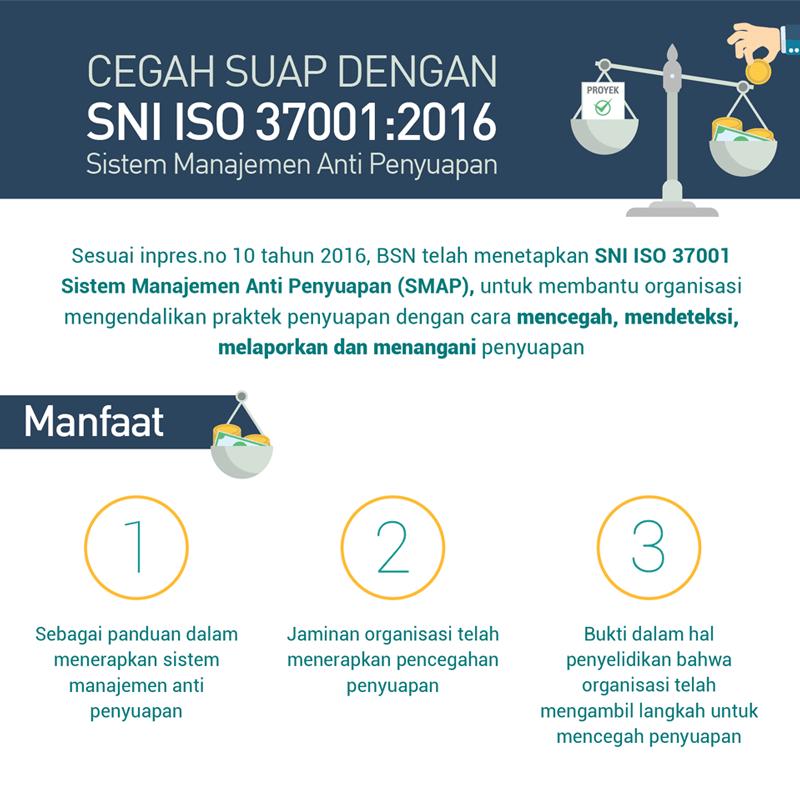 Manfaat_SNI_ISO_37001