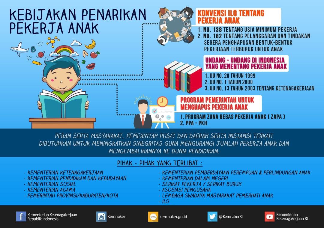 Kemnaker Luncurkan Kampanye Indonesia Bebas Pekerja Anak