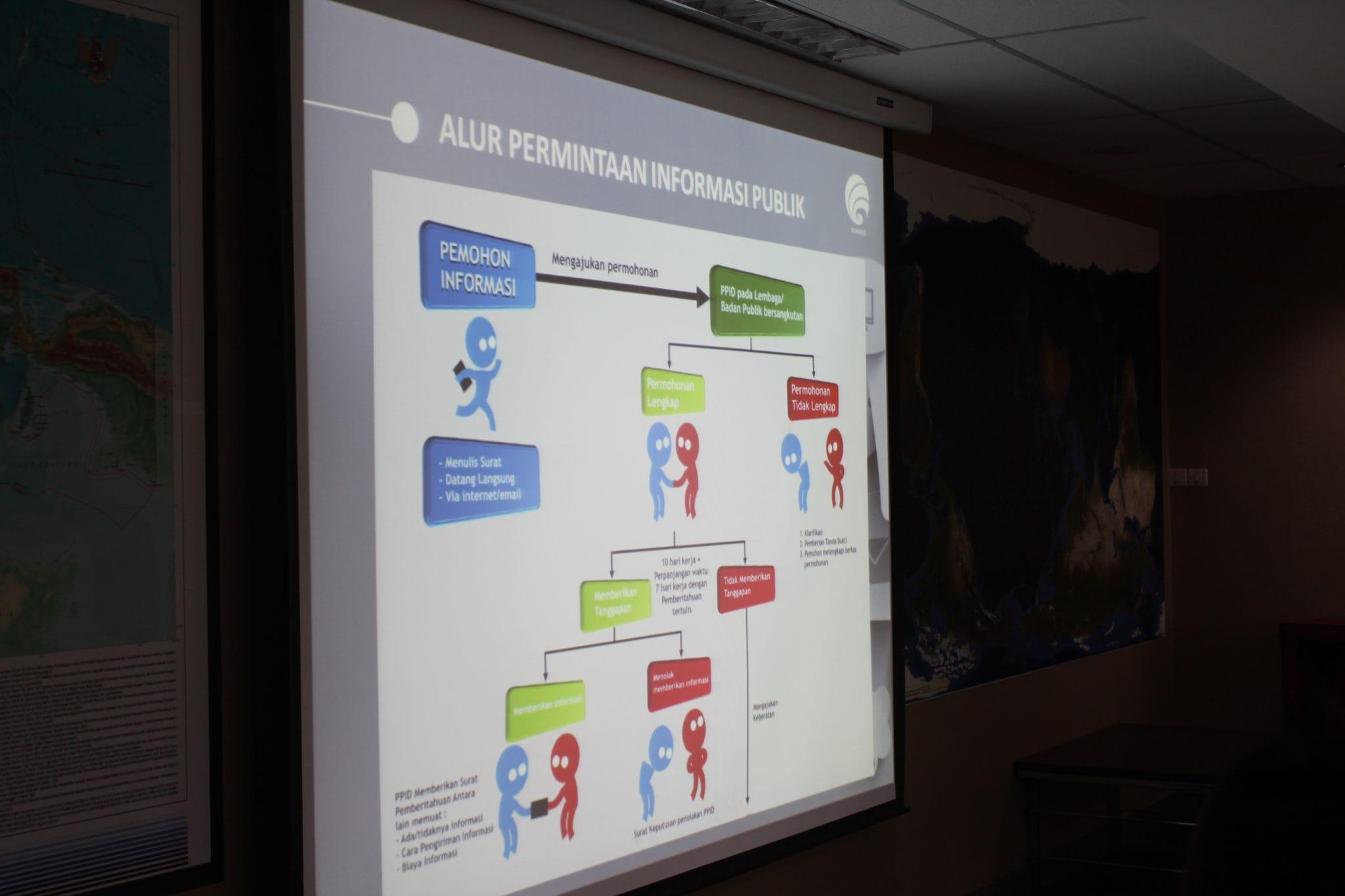 Sosialisasi Keterbukaan Informasi Publik Kementerian Koordinator Bidang Kemaritiman