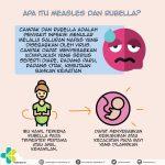 Imuniasi Campak dan Rubella untuk Penuhi Hak Anak Indonesia