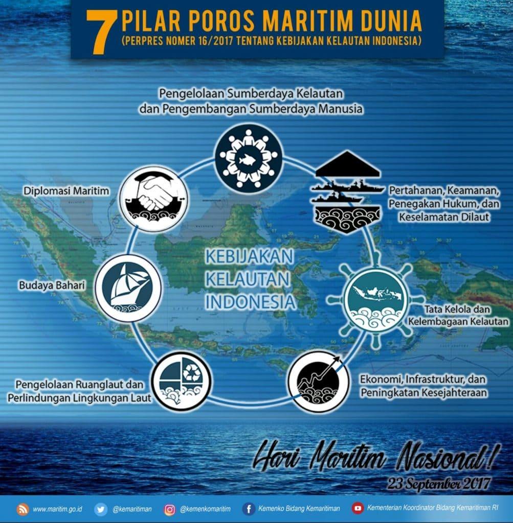 Infografis_Hari_Maritim_3