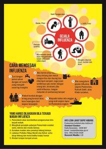 Nartung_Pandemi_Influenza_2