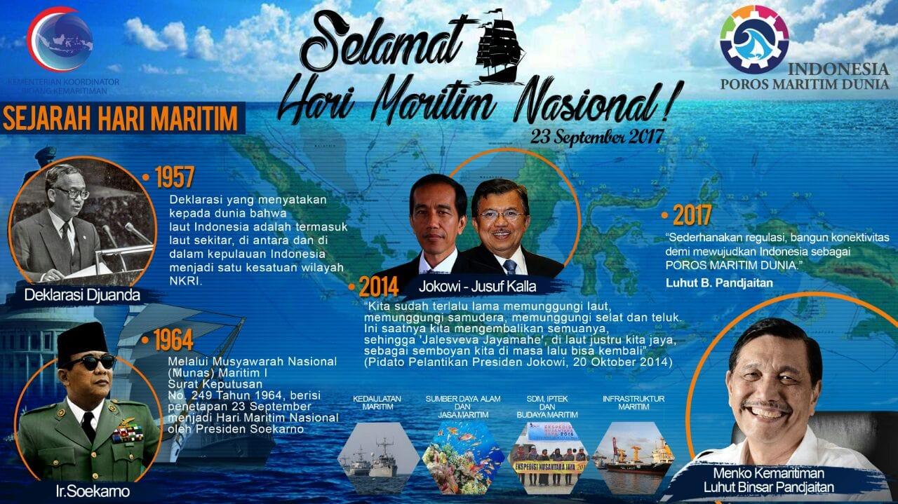 Hari Maritim, Momentum Jadikan Indonesia Mercusuar Dunia