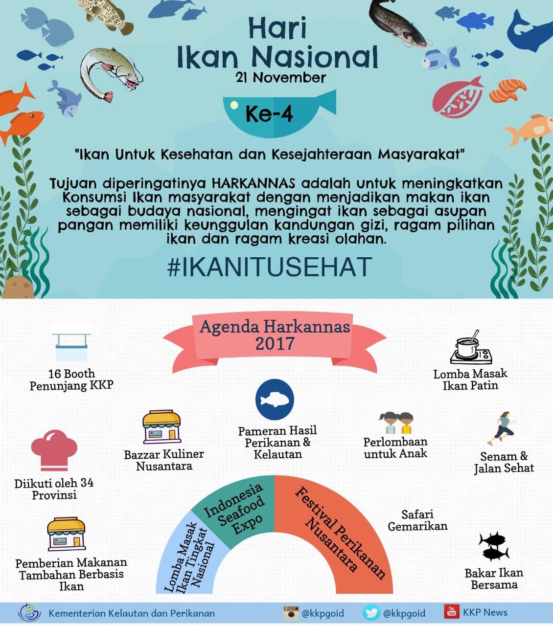 """Hari Ikan Nasional ke-4 Tahun 2017 : """"Ikan Untuk Kesehatan dan Kesejahteraan Masyarakat"""