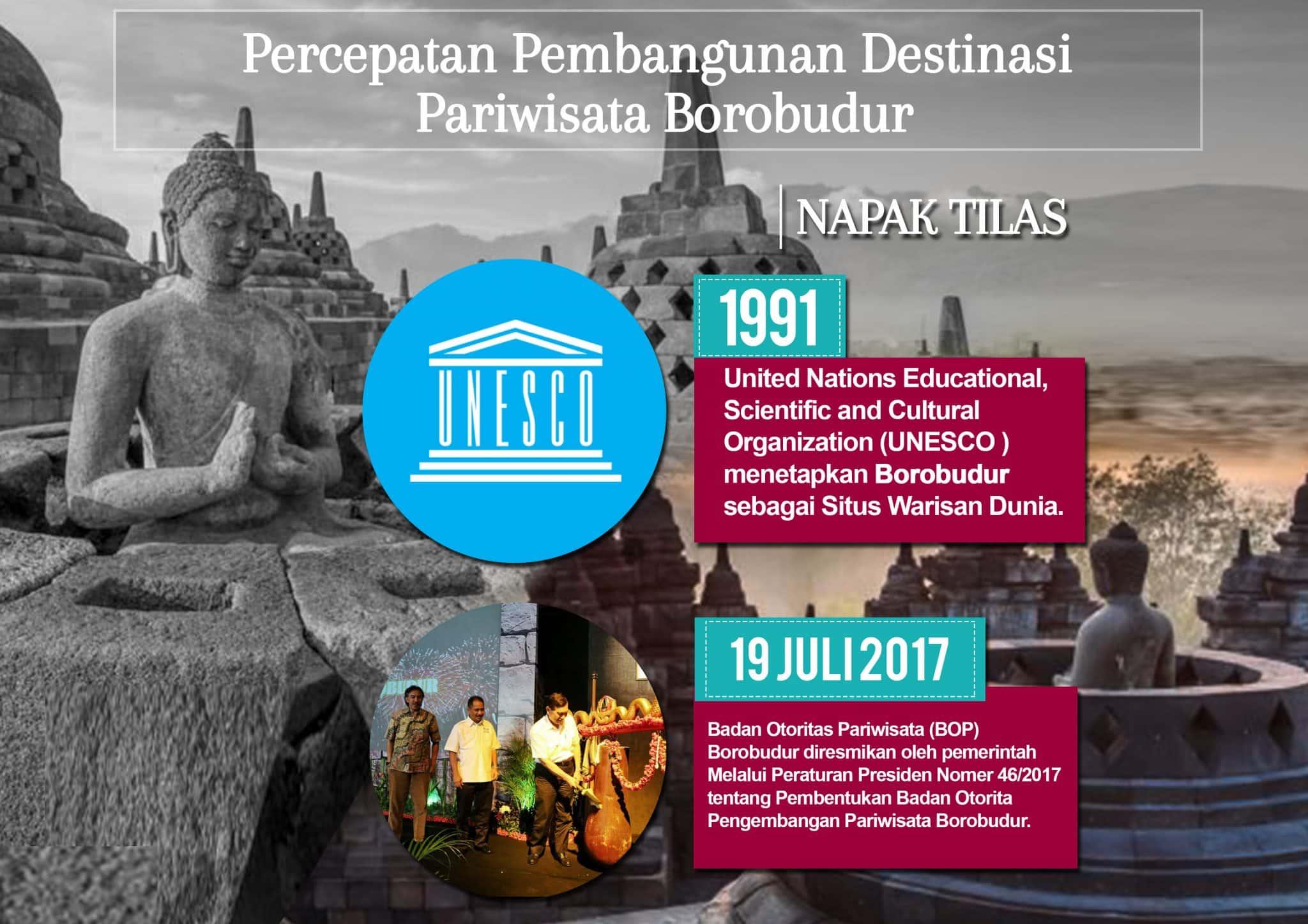 Infografis-Borobudur-1