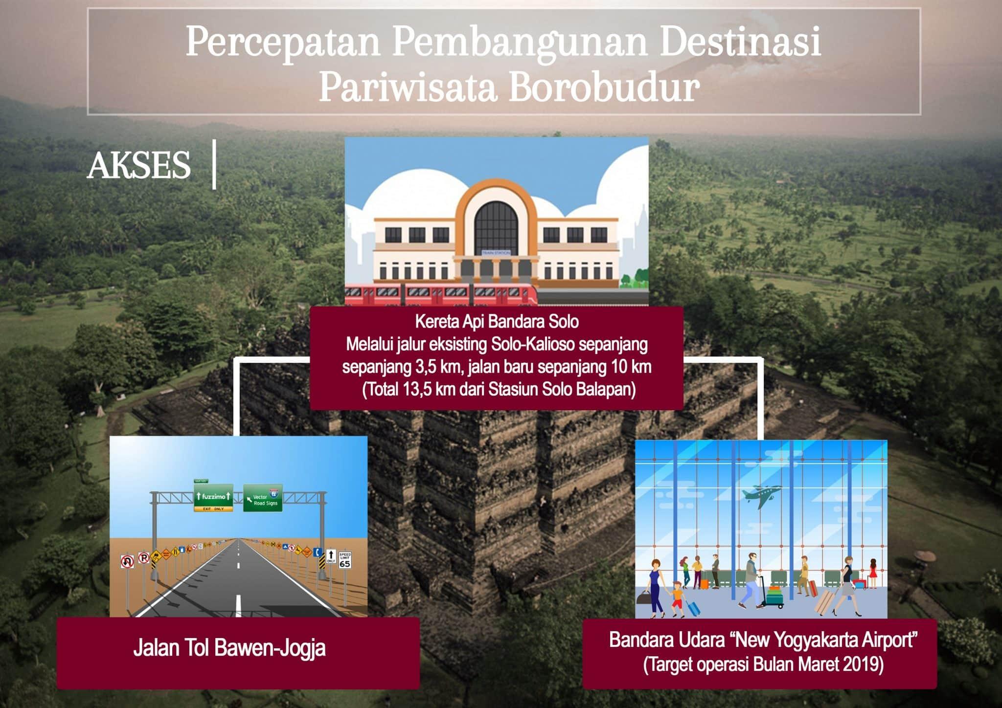 Infografis-Borobudur-2
