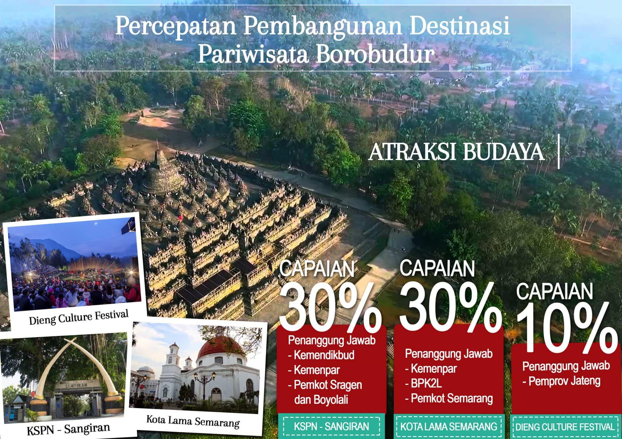 Infografis-Borobudur-3