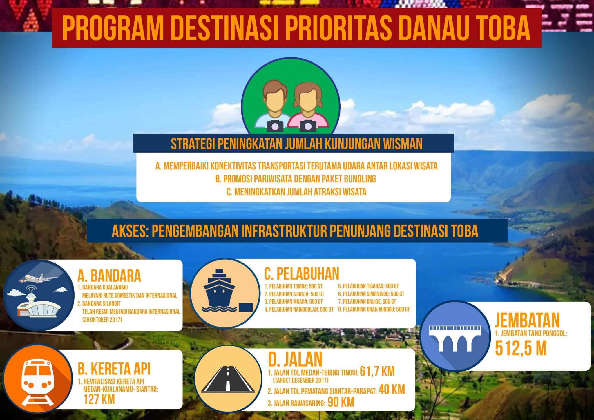 Infografis-toba-1