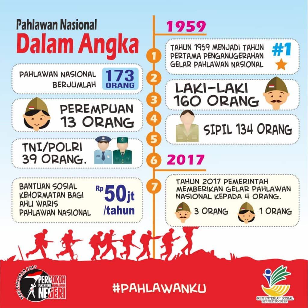 Nartung_Hari_Pahlawan_1